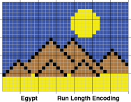 EgyptRunLength.png
