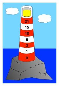 lighthousepattern1