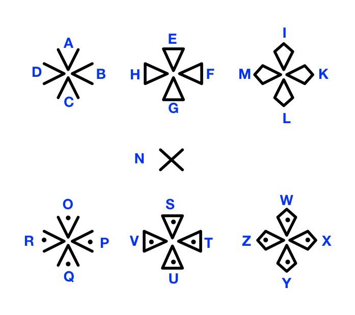 TemplarsCIpher.jpg
