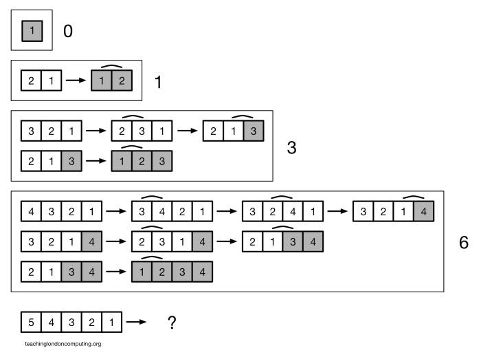 sortingpuzzle1V3
