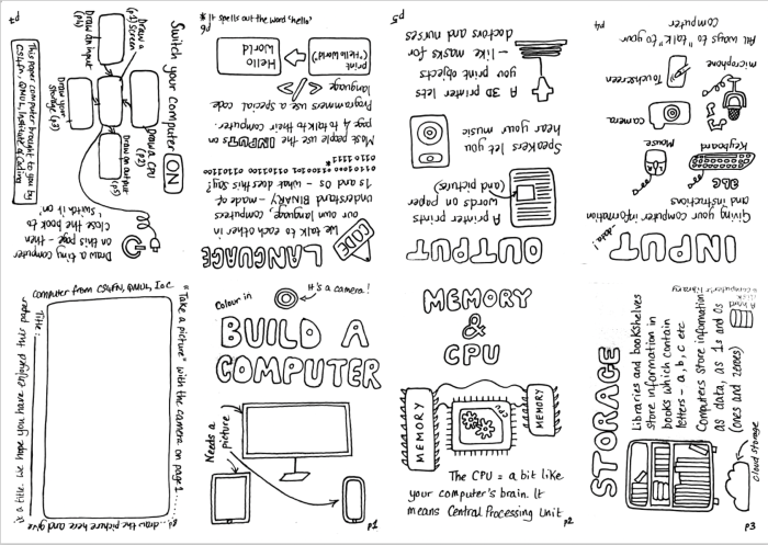Computer mini zine from cs4fn QMUL and IoC.png